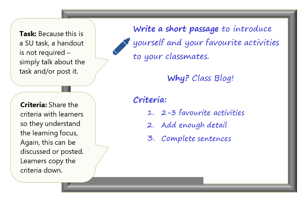 Feedback Opportunities throughout the Term – PBLA Practice Guidelines